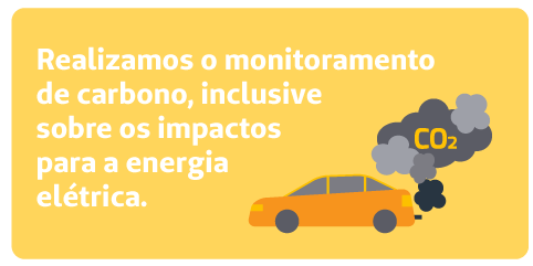 Ilustração de carros emitindo CO2 na cidade